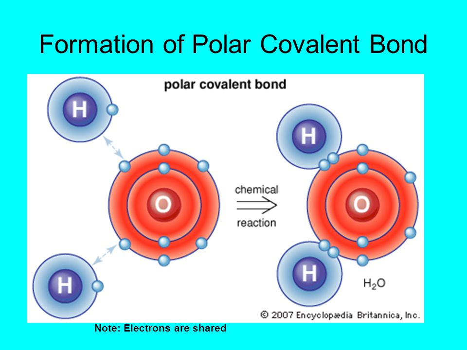 Formation of Polar Covalent Bond Note: Electrons are shared