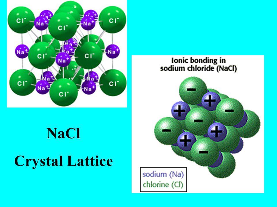 NaCl Crystal Lattice