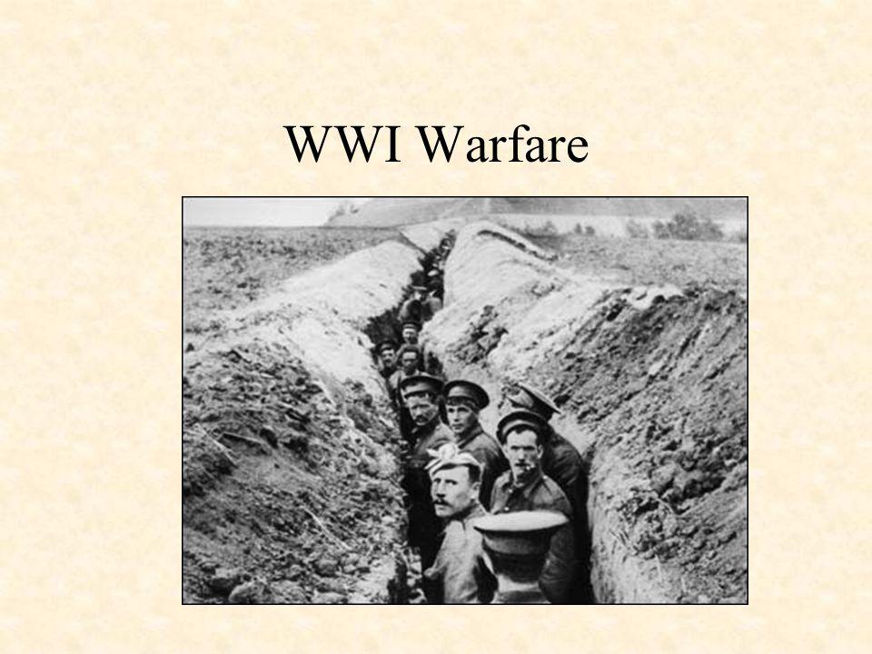 WWI Warfare