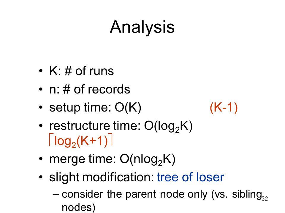 32 Analysis K: # of runs n: # of records setup time: O(K)(K-1) restructure time: O(log 2 K)  log 2 (K+1)  merge time: O(nlog 2 K) slight modification: tree of loser –consider the parent node only (vs.