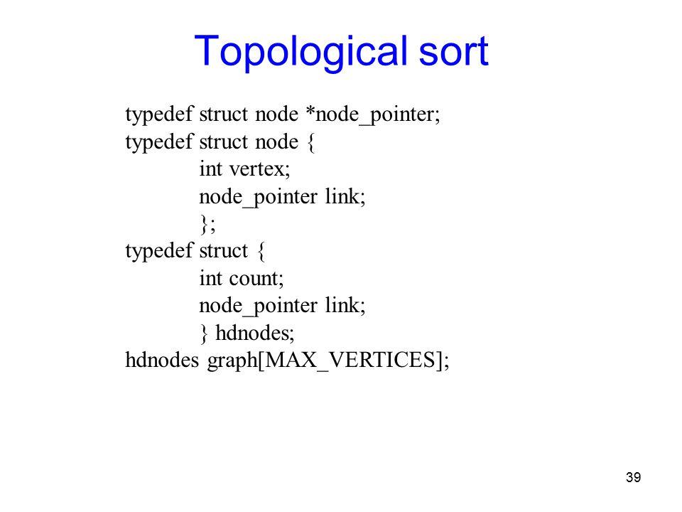 39 typedef struct node *node_pointer; typedef struct node { int vertex; node_pointer link; }; typedef struct { int count; node_pointer link; } hdnodes; hdnodes graph[MAX_VERTICES]; Topological sort