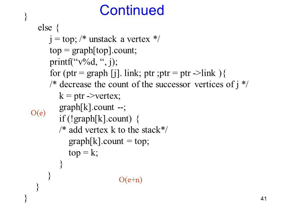 41 O(e) O(e+n) Continued } else { j = top; /* unstack a vertex */ top = graph[top].count; printf( v%d, , j); for (ptr = graph [j].