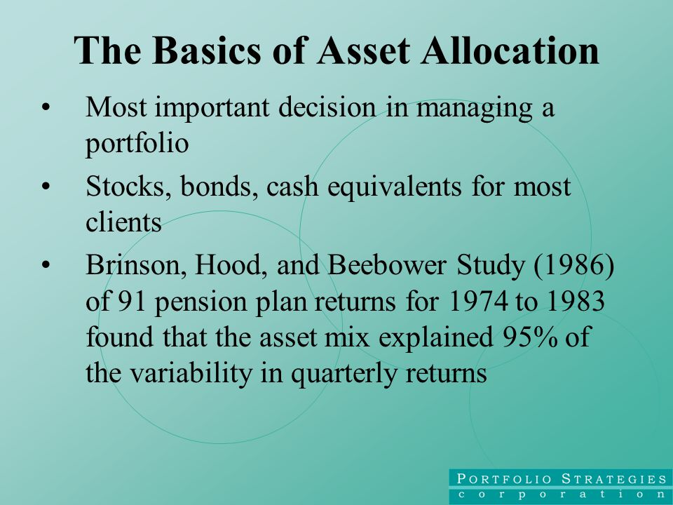 The Basics of Asset Allocation Most important decision in managing a portfolio Stocks, bonds, cash equivalents for most clients Brinson, Hood, and Beebower Study (1986) of 91 pension plan returns for 1974 to 1983 found that the asset mix explained 95% of the variability in quarterly returns