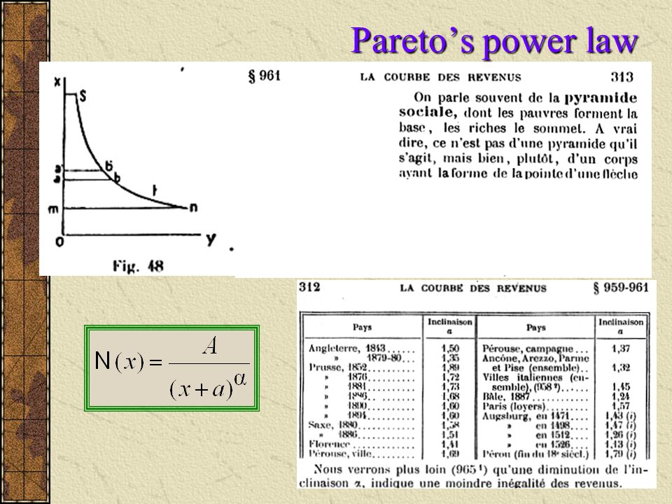 Pareto's power law