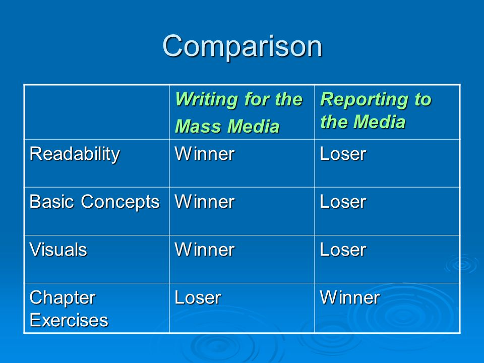 Comparison Writing for the Mass Media Reporting to the Media ReadabilityWinnerLoser Basic Concepts WinnerLoser VisualsWinnerLoser Chapter Exercises LoserWinner