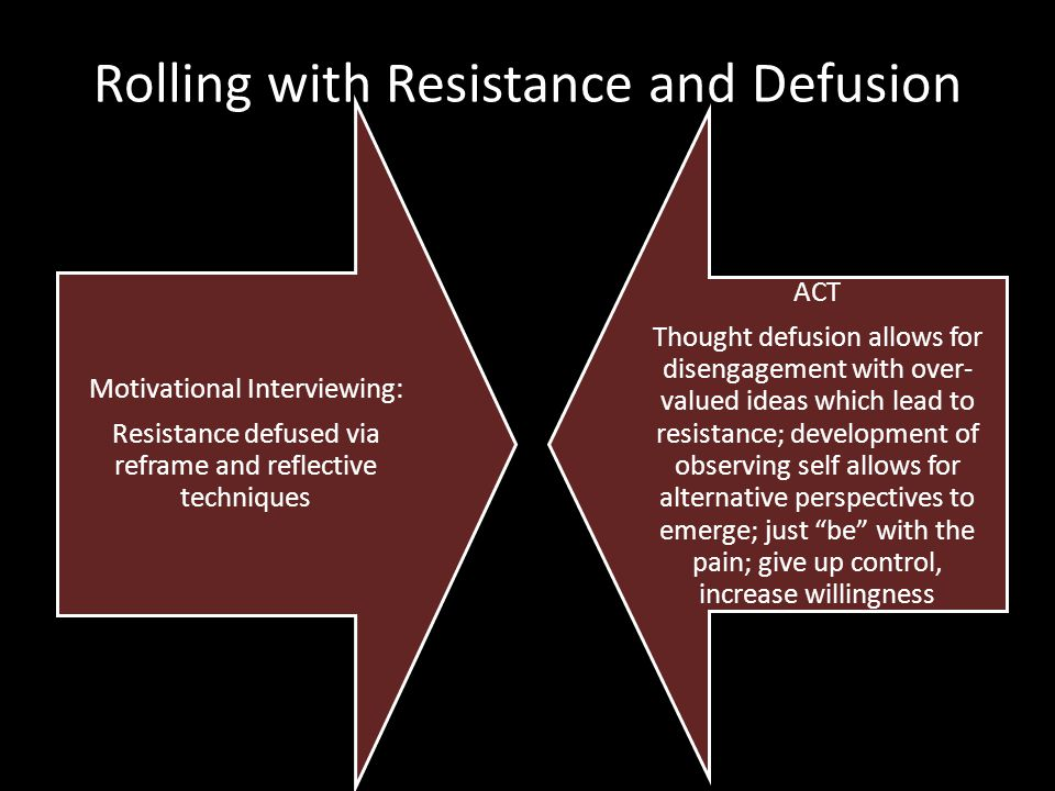 Rolling with Resistance and Defusion Motivational Interviewing: Resistance defused via reframe and reflective techniques ACT Thought defusion allows f