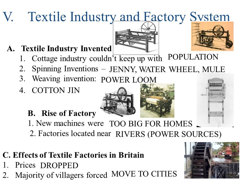 V.Textile Industry and Factory System A.