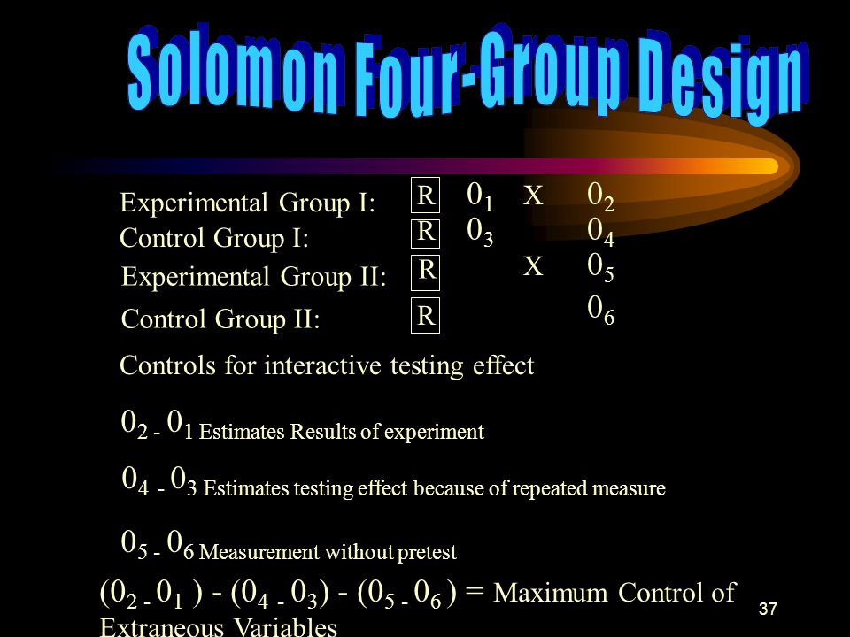 37 Experimental Group I: Control Group I: Experimental Group II: Control Group II: R R R R 0101 X 0202 0303 0404 X 0505 0606 Controls for interactive testing effect 0 2 - 0 1 Estimates Results of experiment 0 4 - 0 3 Estimates testing effect because of repeated measure 0 5 - 0 6 Measurement without pretest (0 2 - 0 1 ) - (0 4 - 0 3 ) - (0 5 - 0 6 ) = Maximum Control of Extraneous Variables