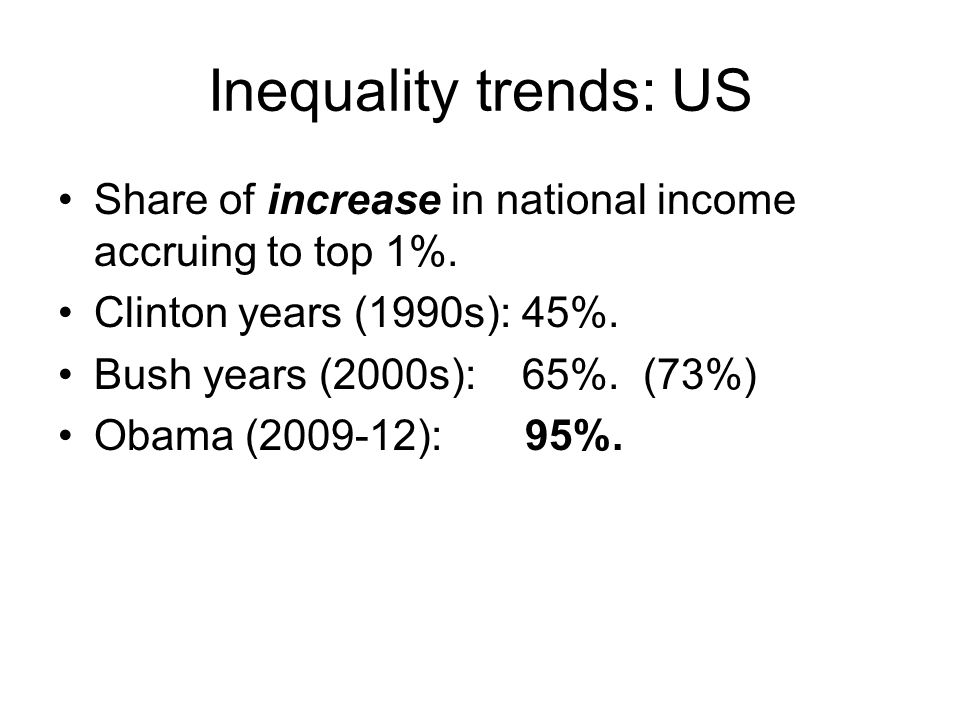 Inequality trends: US Share of increase in national income accruing to top 1%. Clinton years (1990s): 45%. Bush years (2000s): 65%. (73%) Obama (2009-