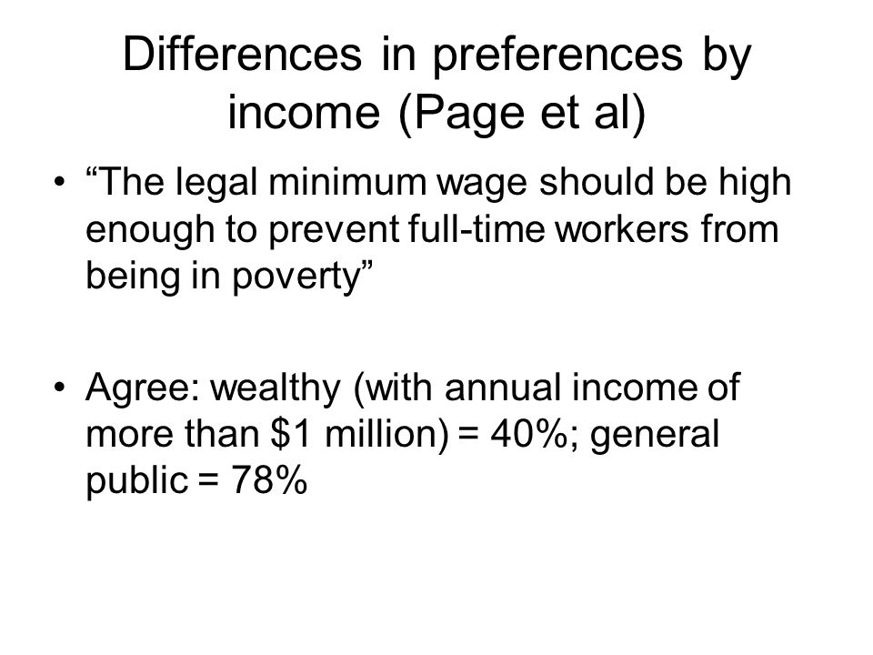 Differences in preferences by income (Page et al) The legal minimum wage should be high enough to prevent full-time workers from being in poverty Agree: wealthy (with annual income of more than $1 million) = 40%; general public = 78%
