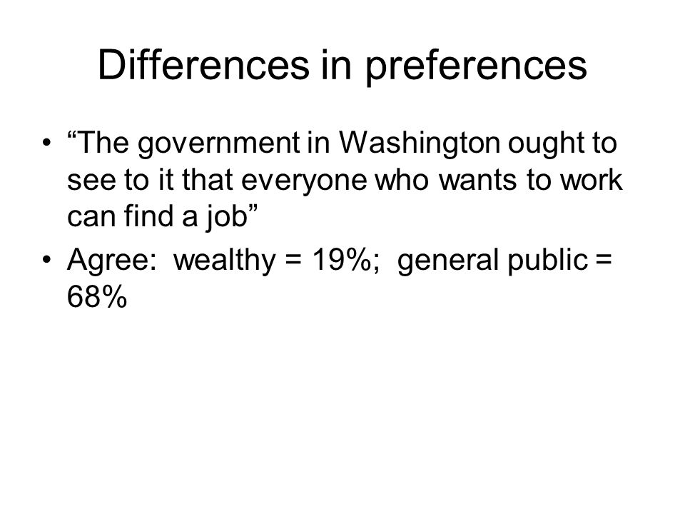 Differences in preferences The government in Washington ought to see to it that everyone who wants to work can find a job Agree: wealthy = 19%; general public = 68%