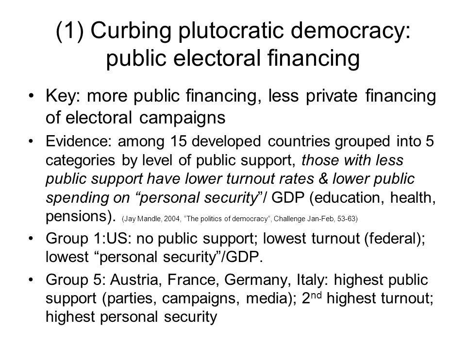 (1) Curbing plutocratic democracy: public electoral financing Key: more public financing, less private financing of electoral campaigns Evidence: amon