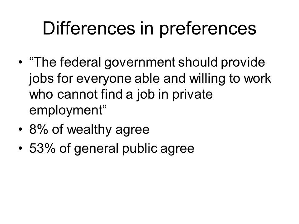 Differences in preferences The federal government should provide jobs for everyone able and willing to work who cannot find a job in private employment 8% of wealthy agree 53% of general public agree