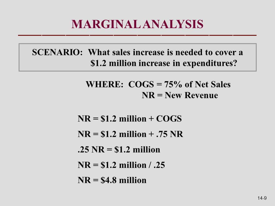 SCENARIO: What sales increase is needed to cover a $1.2 million increase in expenditures.
