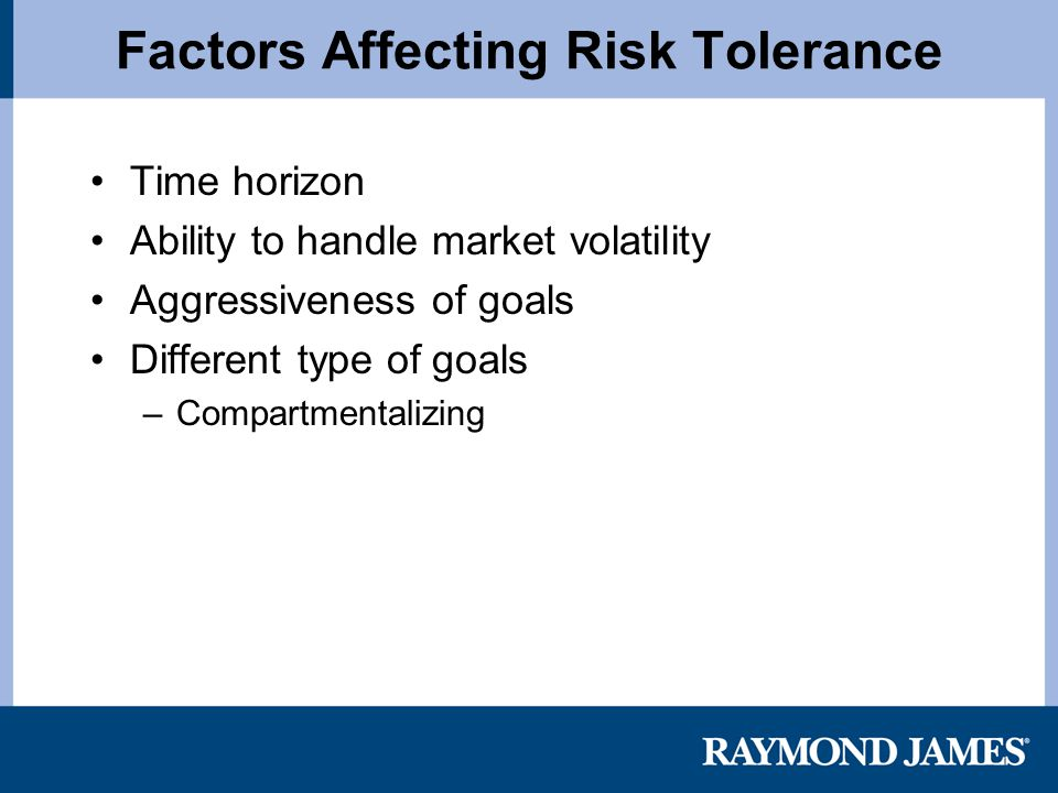 Factors Affecting Risk Tolerance Time horizon Ability to handle market volatility Aggressiveness of goals Different type of goals –Compartmentalizing