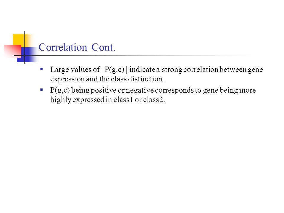 Correlation Cont.