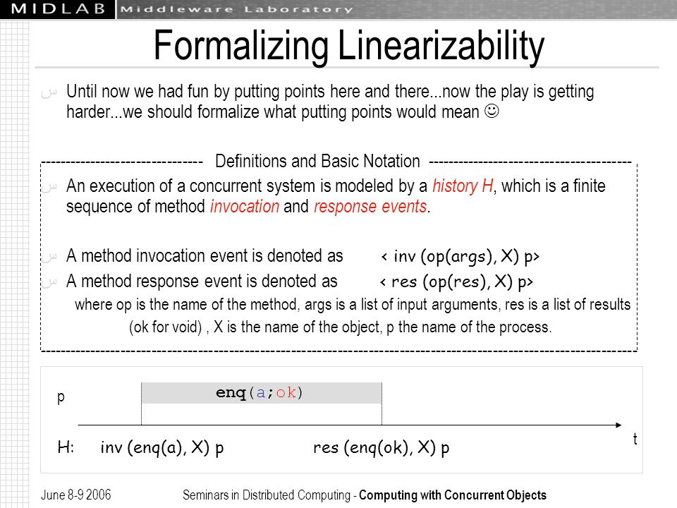 June 8-9 2006 Seminars in Distributed Computing - Computing with Concurrent Objects Formalizing Linearizability ﺱ Until now we had fun by putting points here and there...now the play is getting harder...we should formalize what putting points would mean -------------------------------- Definitions and Basic Notation ---------------------------------------- ﺱ An execution of a concurrent system is modeled by a history H, which is a finite sequence of method invocation and response events.