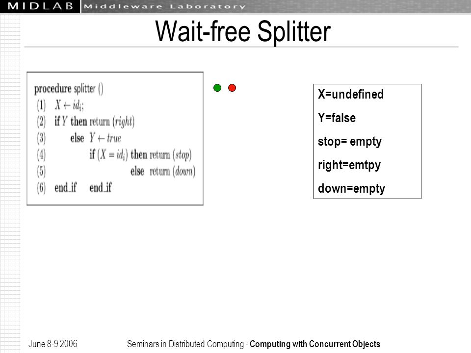 June 8-9 2006 Seminars in Distributed Computing - Computing with Concurrent Objects Wait-free Splitter X=undefined Y=false stop= empty right=emtpy down=empty