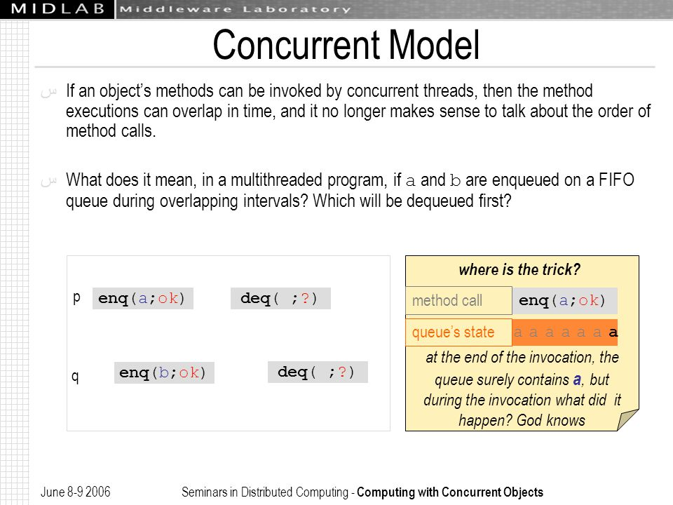 June 8-9 2006 Seminars in Distributed Computing - Computing with Concurrent Objects Formalizing Linearizability ﺱ Concurrent History H' p q enq(a;ok) enq(b;ok) deq( ;a) deq( ;b) H': inv(enq(a),X)p, inv(enq(b)X)q, res(enq(ok)X)p, res(enq(ok)X)q, inv(deq()X)p, inv(deq()X)q, res(deq(a)X)p, res (deq(b)X)q H'|p: inv(enq(a),X)p, res(enq(ok)X)p, inv(deq()X)p, res(deq(a)X)p H'|q: inv(enq(b)X)q, res(enq(ok)X)q, inv(deq()X)q, res (deq(b)X)q H and H' are equivalent