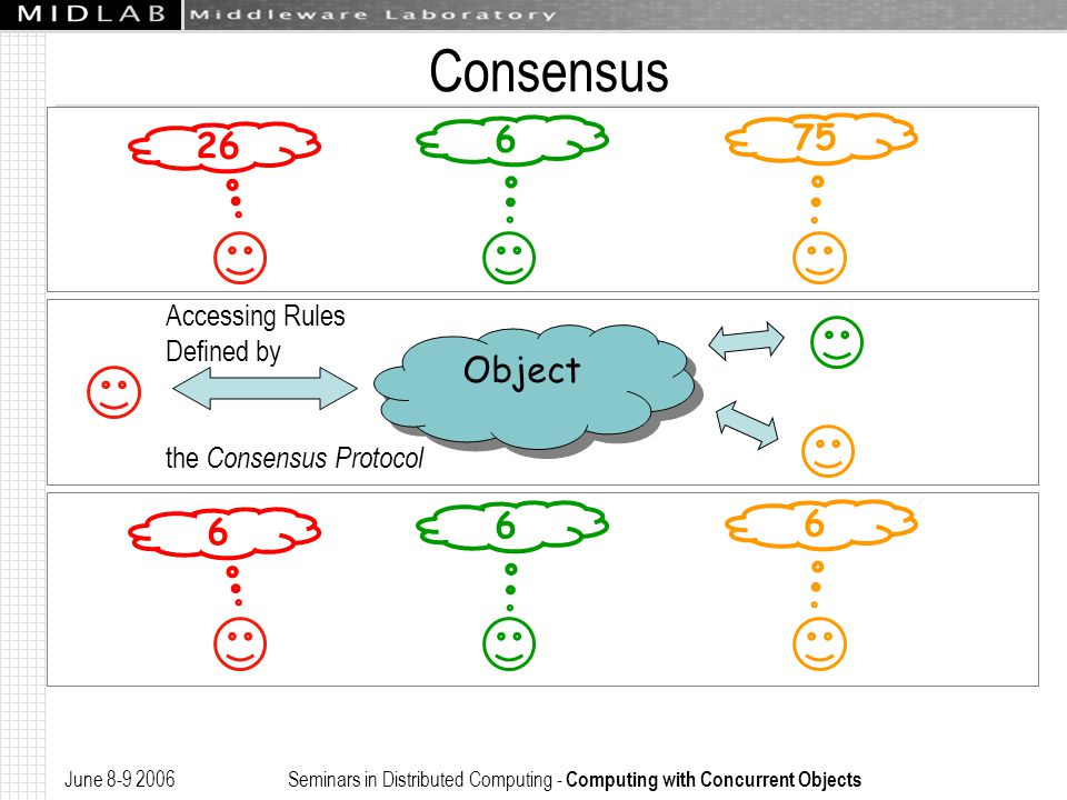 June 8-9 2006 Seminars in Distributed Computing - Computing with Concurrent Objects Accessing Rules Defined by the Consensus Protocol Consensus 26 6 7