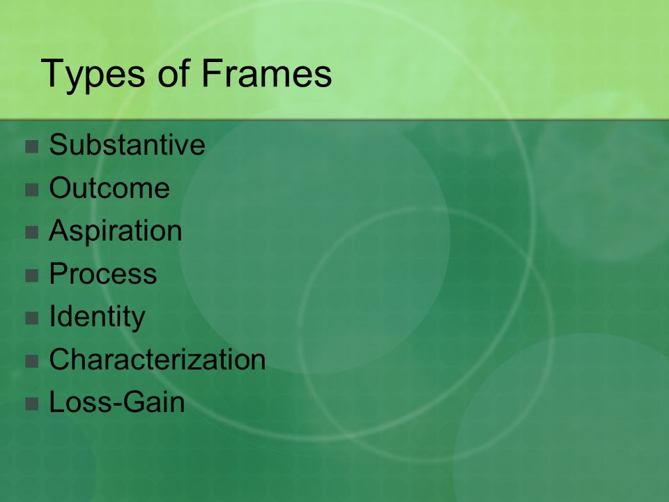 Types of Frames Substantive Outcome Aspiration Process Identity Characterization Loss-Gain