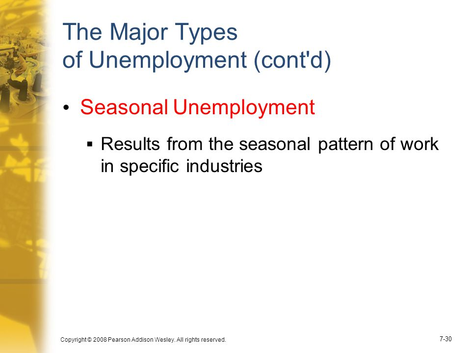 Copyright © 2008 Pearson Addison Wesley. All rights reserved. 7-30 The Major Types of Unemployment (cont'd) Seasonal Unemployment  Results from the s