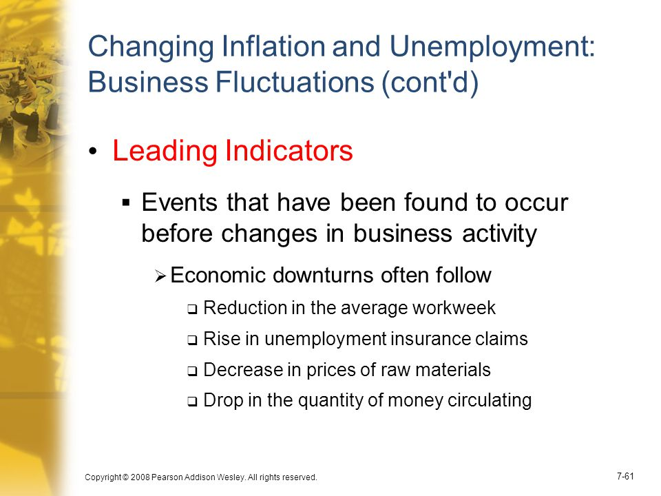 Copyright © 2008 Pearson Addison Wesley. All rights reserved. 7-61 Changing Inflation and Unemployment: Business Fluctuations (cont'd) Leading Indicat