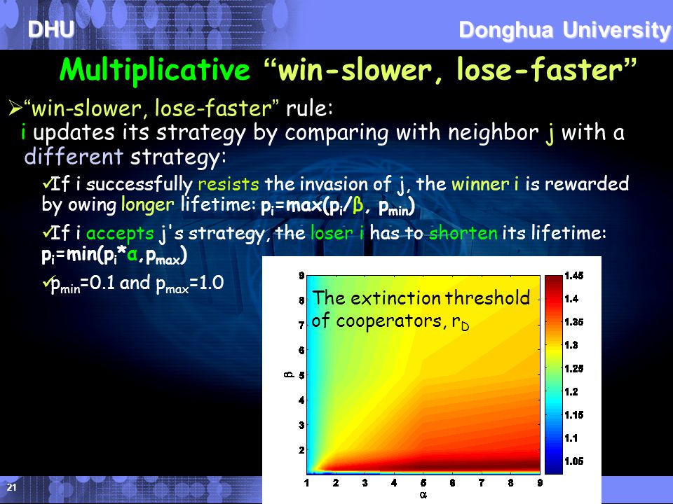 DHU Donghua University Multiplicative win-slower, lose-faster  win-slower, lose-faster rule: i updates its strategy by comparing with neighbor j with a different strategy: If i successfully resists the invasion of j, the winner i is rewarded by owing longer lifetime: p i =max(p i /β, p min ) If i accepts j s strategy, the loser i has to shorten its lifetime: p i =min(p i *α,p max ) p min =0.1 and p max =1.0 21 The extinction threshold of cooperators, r D