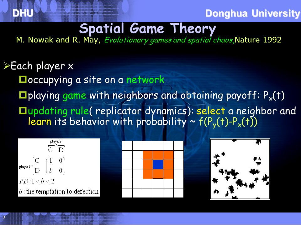 DHU Donghua University 7 Spatial Game Theory M. Nowak and R.