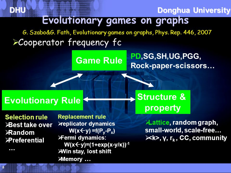 DHU Donghua University 8 Evolutionary games on graphs G.