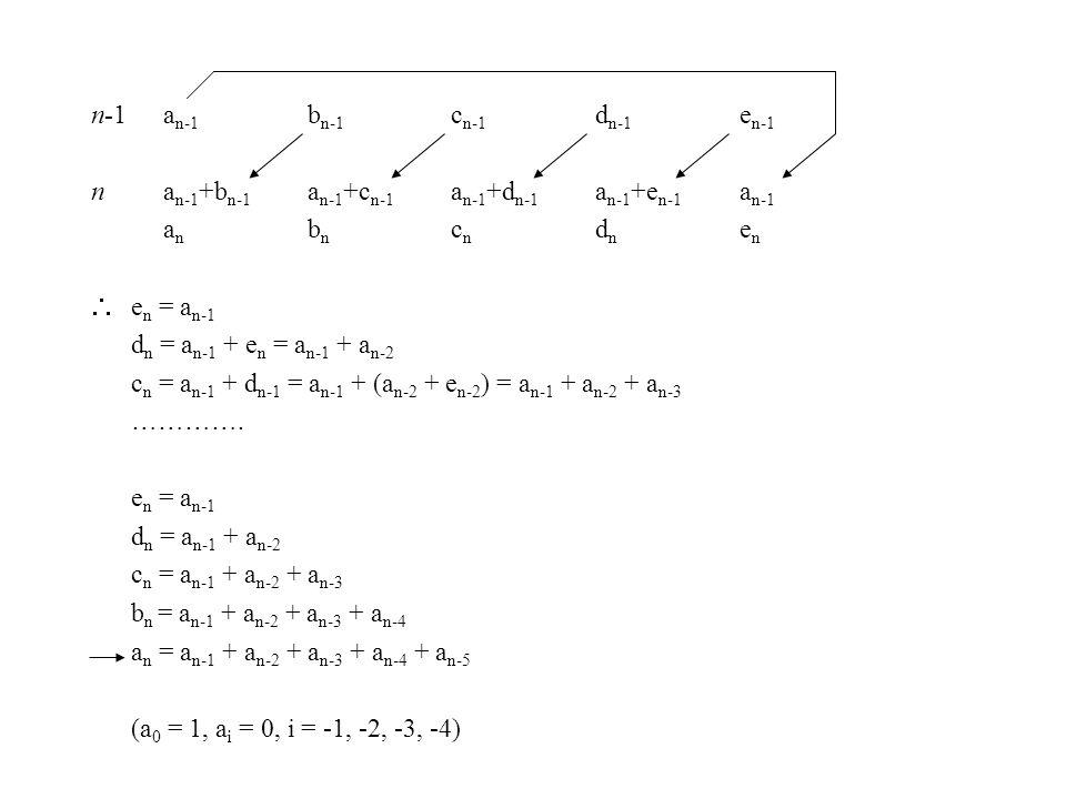 n-1a n-1 b n-1 c n-1 d n-1 e n-1 na n-1 +b n-1 a n-1 +c n-1 a n-1 +d n-1 a n-1 +e n-1 a n-1 a n b n c n d n e n  e n = a n-1 d n = a n-1 + e n = a n-1 + a n-2 c n = a n-1 + d n-1 = a n-1 + (a n-2 + e n-2 ) = a n-1 + a n-2 + a n-3 ………….