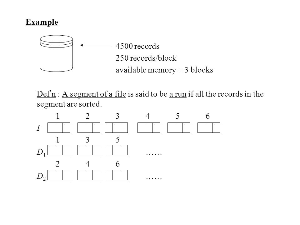 Example 4500 records 250 records/block available memory = 3 blocks Def'n : A segment of a file is said to be a run if all the records in the segment are sorted.