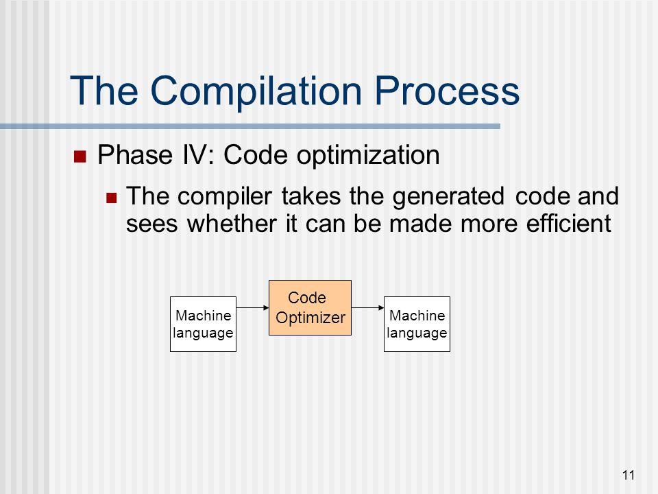 11 The Compilation Process Phase IV: Code optimization The compiler takes the generated code and sees whether it can be made more efficient Code Optim