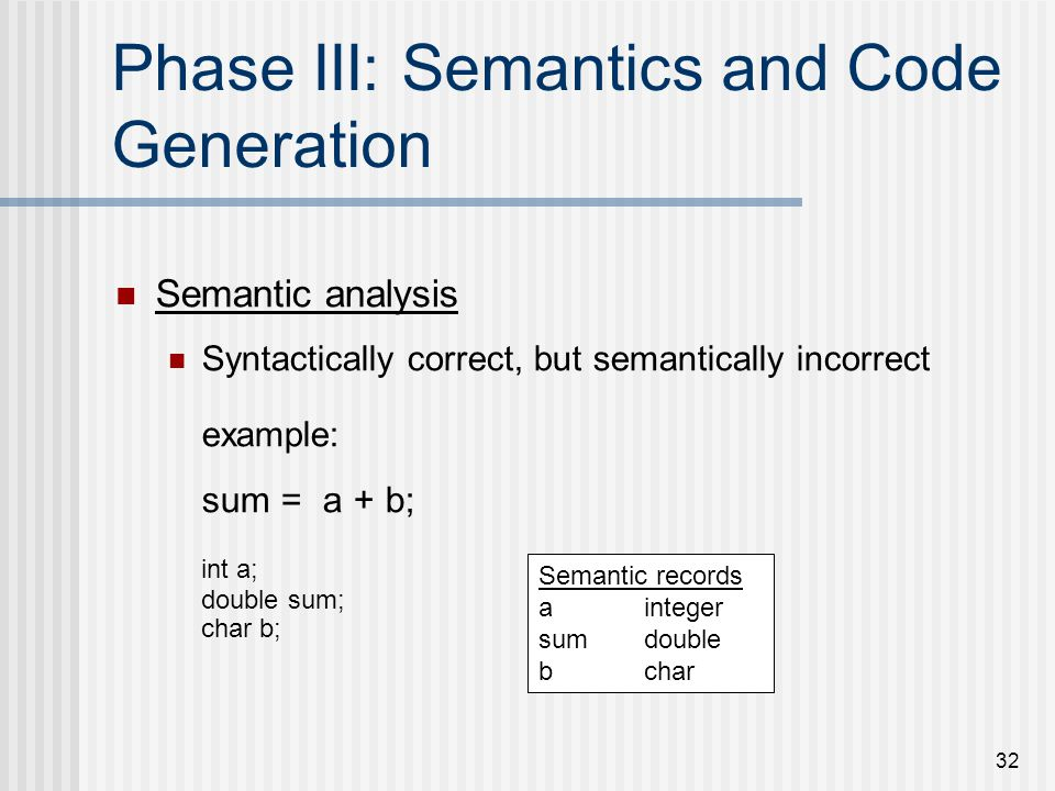 32 Phase III: Semantics and Code Generation Semantic analysis Syntactically correct, but semantically incorrect example: sum = a + b; int a; double su