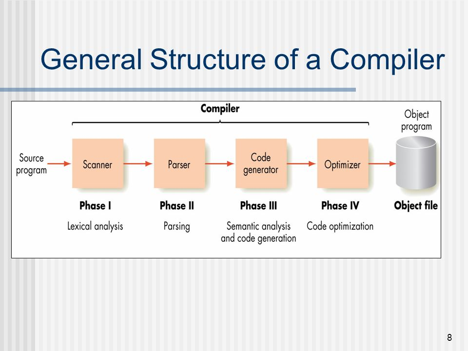 8 General Structure of a Compiler