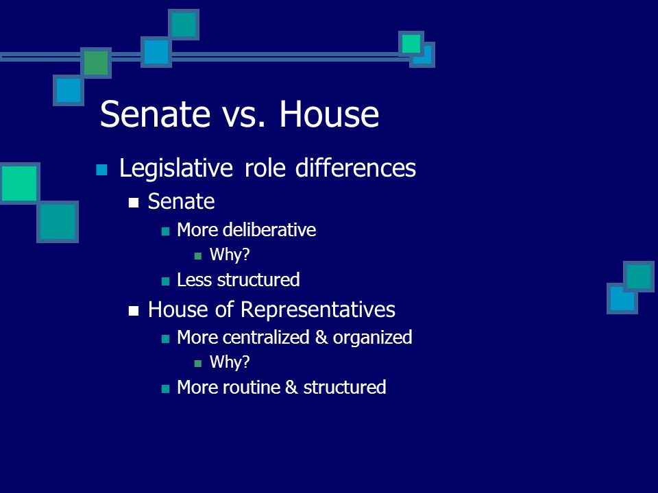Qualifications Senate 30 years of age 9 years of citizenship Residency requirement in state: 1 year Term: 6 years 2 seats per state in Senate How ofte