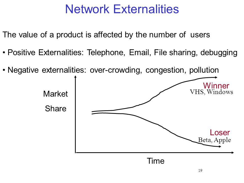 19 Network Externalities The value of a product is affected by the number of users Positive Externalities: Telephone, Email, File sharing, debugging N