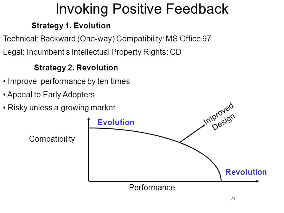 24 Invoking Positive Feedback Strategy 1. Evolution Technical: Backward (One-way) Compatibility: MS Office 97 Legal: Incumbent's Intellectual Property