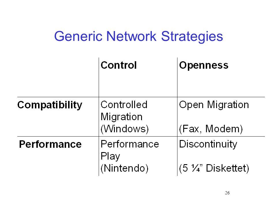 26 Generic Network Strategies