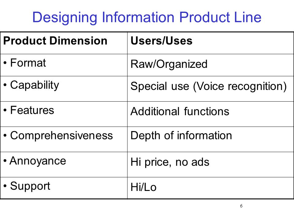 6 Designing Information Product Line Product DimensionUsers/Uses Format Raw/Organized Capability Special use (Voice recognition) Features Additional f