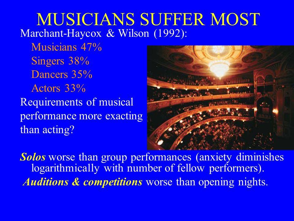 MUSICIANS SUFFER MOST Marchant-Haycox & Wilson (1992): Musicians 47% Singers 38% Dancers 35% Actors 33% Requirements of musical performancemore exacti