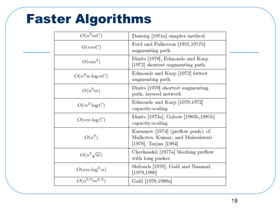 19 Faster Algorithms