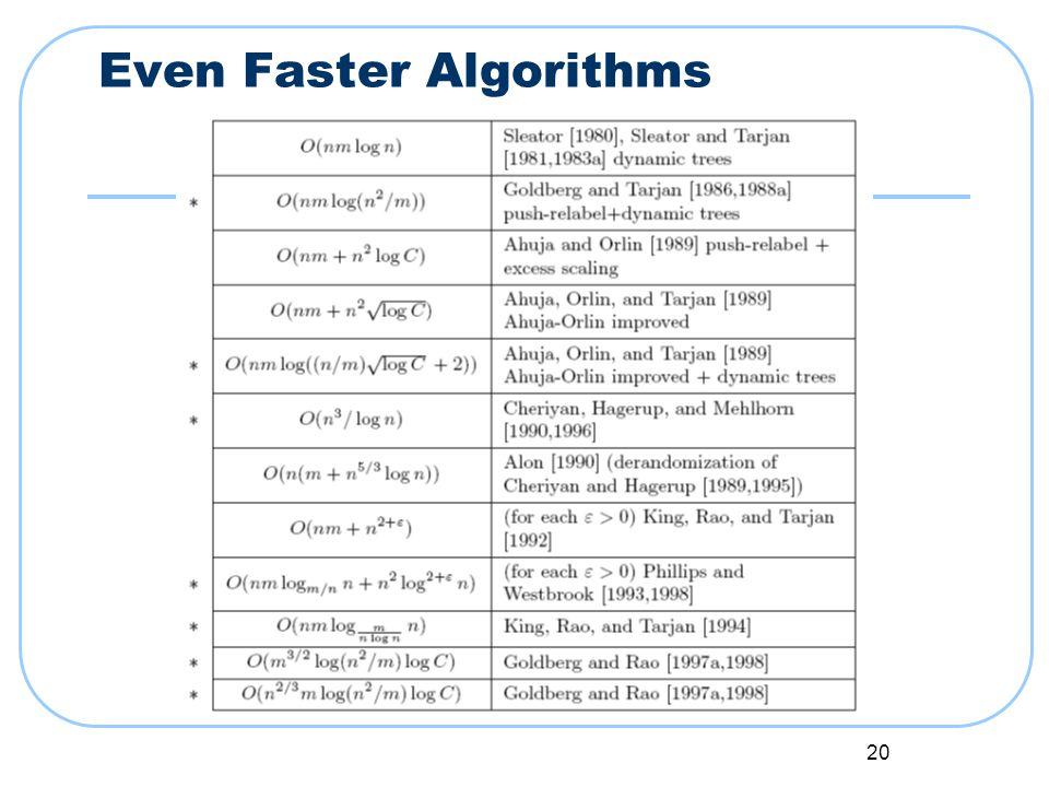 20 Even Faster Algorithms