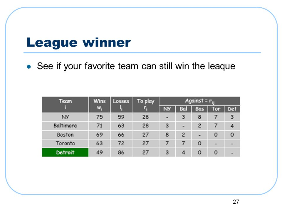 27 League winner See if your favorite team can still win the leaque