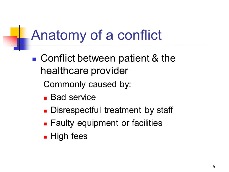 5 Anatomy of a conflict Conflict between patient & the healthcare provider Commonly caused by: Bad service Disrespectful treatment by staff Faulty equipment or facilities High fees