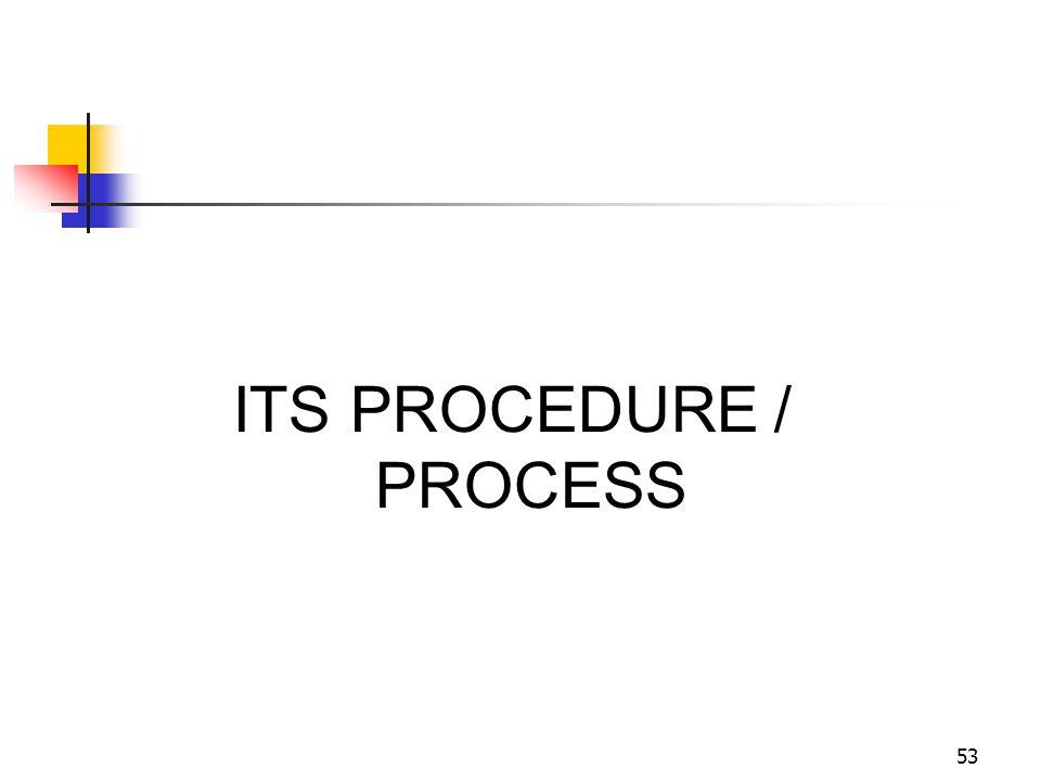 53 ITS PROCEDURE / PROCESS
