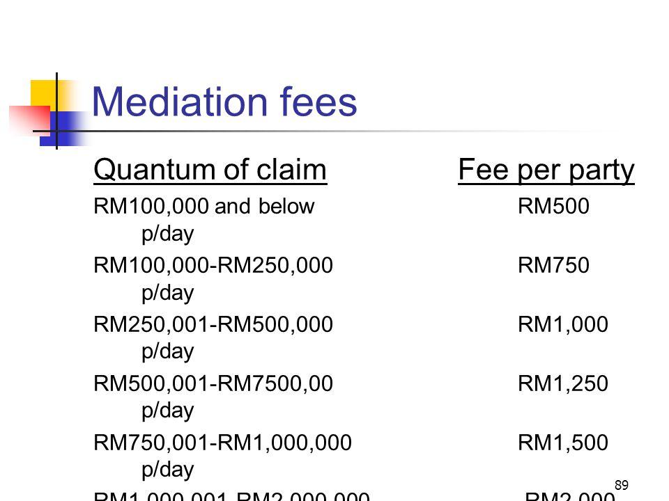 89 Mediation fees Quantum of claim Fee per party RM100,000 and below RM500 p/day RM100,000-RM250,000 RM750 p/day RM250,001-RM500,000 RM1,000 p/day RM500,001-RM7500,00 RM1,250 p/day RM750,001-RM1,000,000 RM1,500 p/day RM1,000,001-RM2,000,000 RM2,000 p/day RM2,000,001-RM3,000,000 RM2,500 p/day RM3,000,001-RM5,000,000 RM3,000 p/day