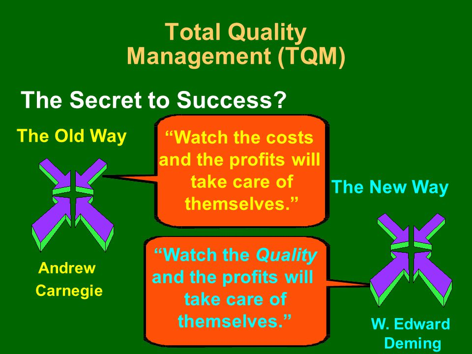 The Old Way The Secret to Success. Andrew Carnegie The New Way W.