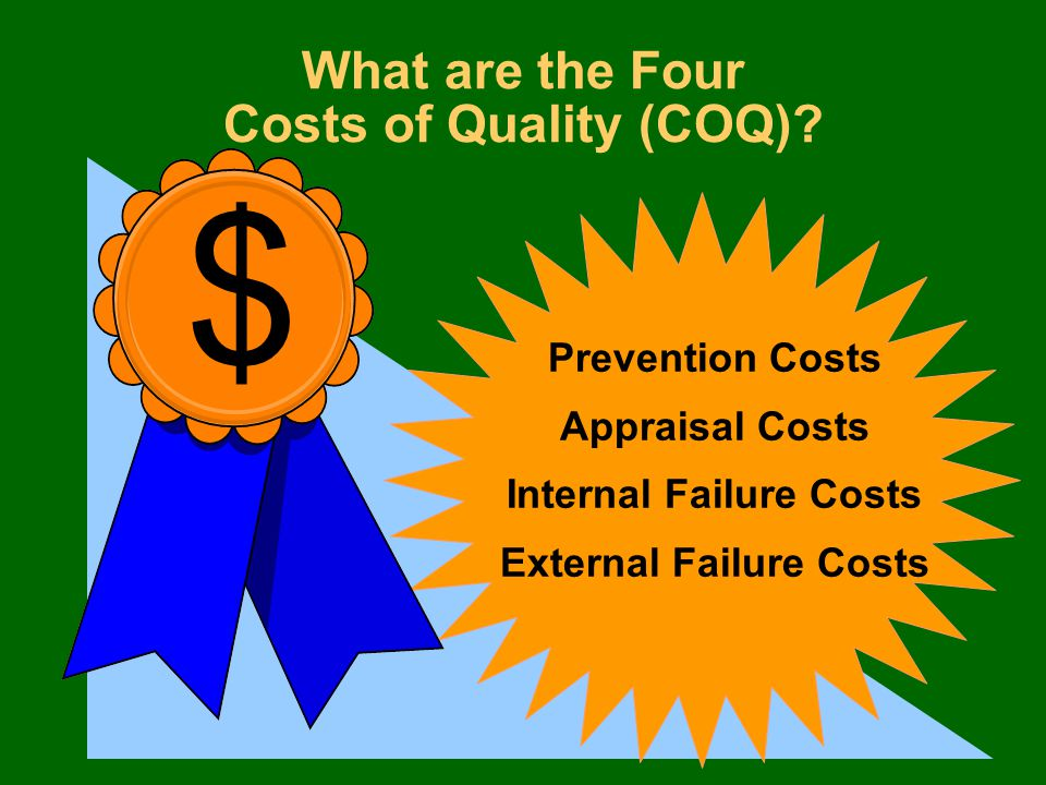 Prevention Costs Appraisal Costs Internal Failure Costs External Failure Costs $ What are the Four Costs of Quality (COQ)