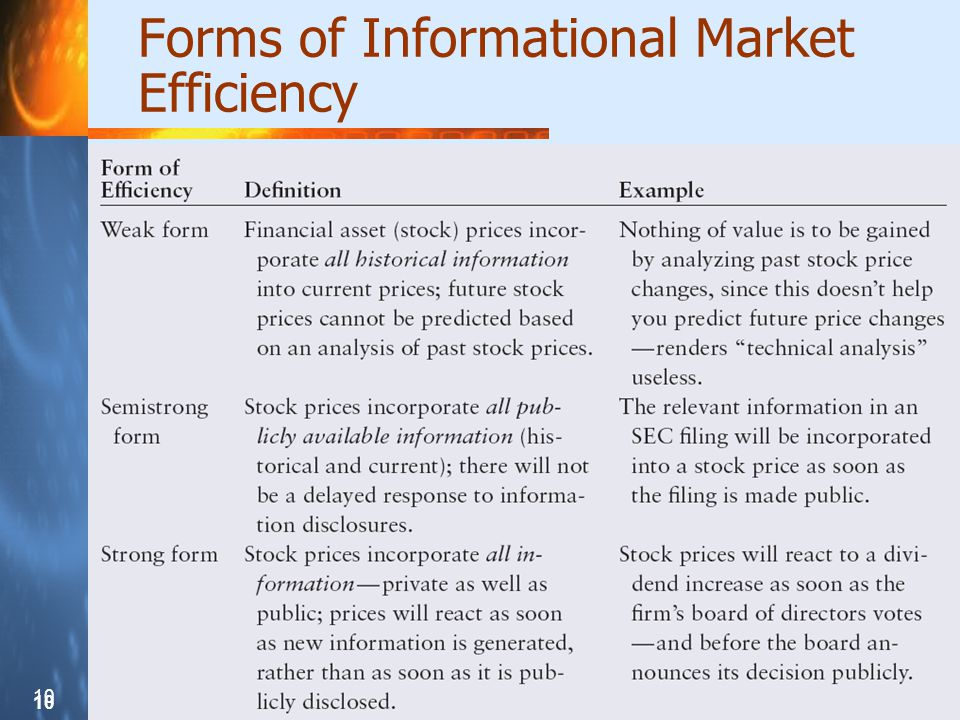 10 Forms of Informational Market Efficiency